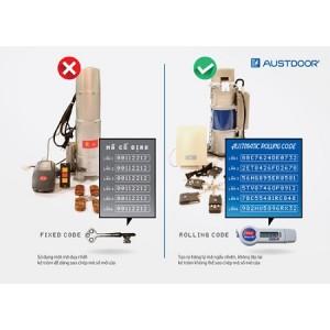 Công nghệ mã hóa ARC của cửa cuốn Austdoor