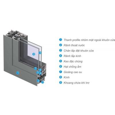 Tìm hiểu hệ gioăng EPDM trong kết cấu cửa nhôm cao cấp