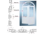 Thiết kế cửa nhựa lõi thép theo mục đích sử dụng và tính hợp lý
