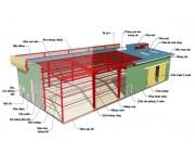 Làm nhà mái tôn khung thép