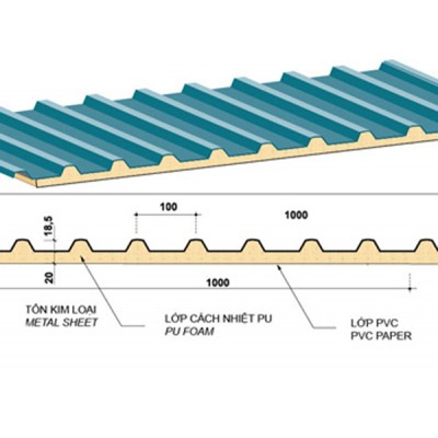 Mái tôn chống ồn