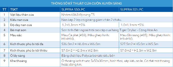 thong-so-cua-cuon-xuyen-sang